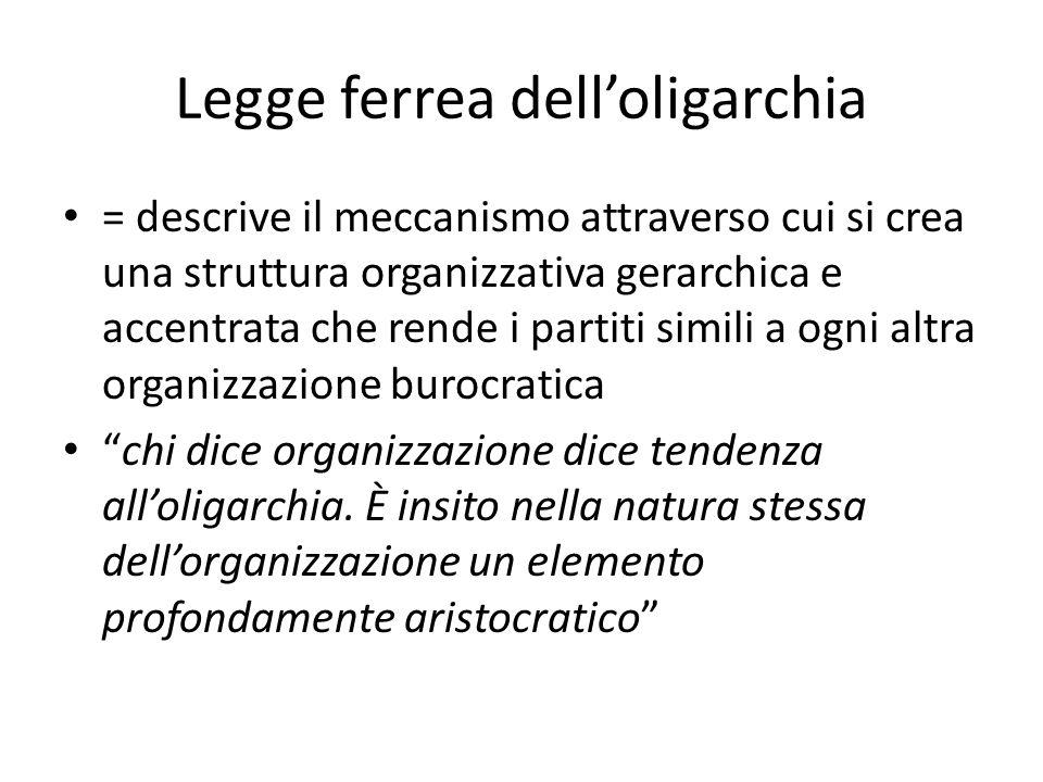 Legge ferrea delloligarchia = descrive il meccanismo attraverso cui si crea una struttura organizzativa gerarchica e accentrata che rende i partiti si