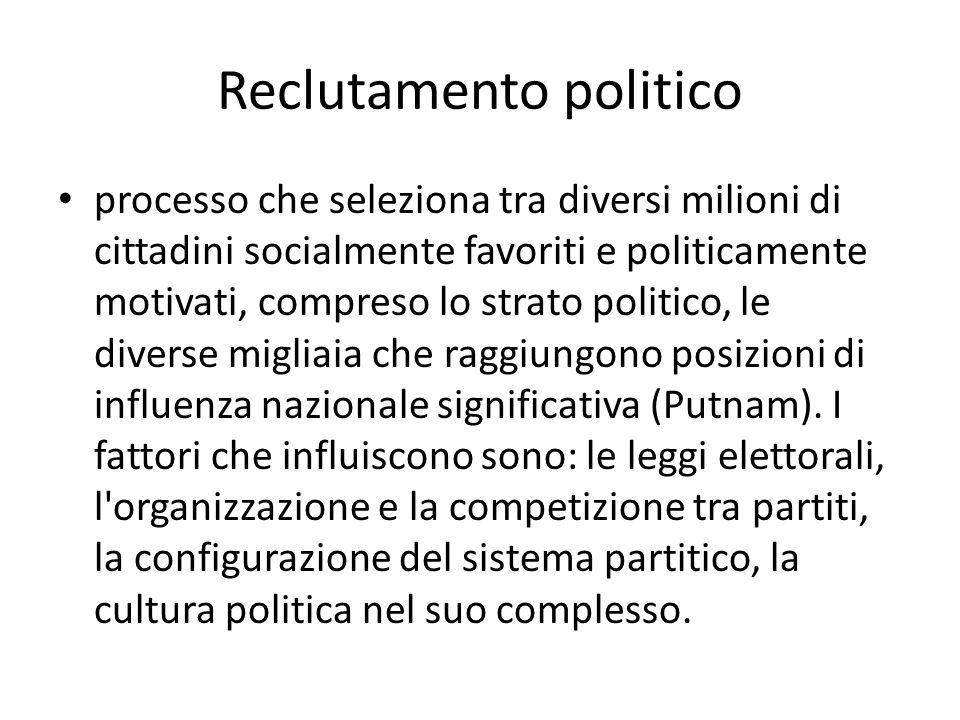 Reclutamento politico processo che seleziona tra diversi milioni di cittadini socialmente favoriti e politicamente motivati, compreso lo strato politi