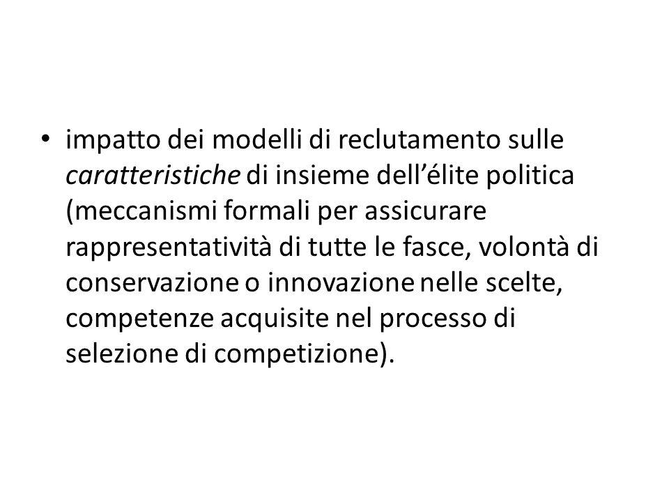 impatto dei modelli di reclutamento sulle caratteristiche di insieme dellélite politica (meccanismi formali per assicurare rappresentatività di tutte