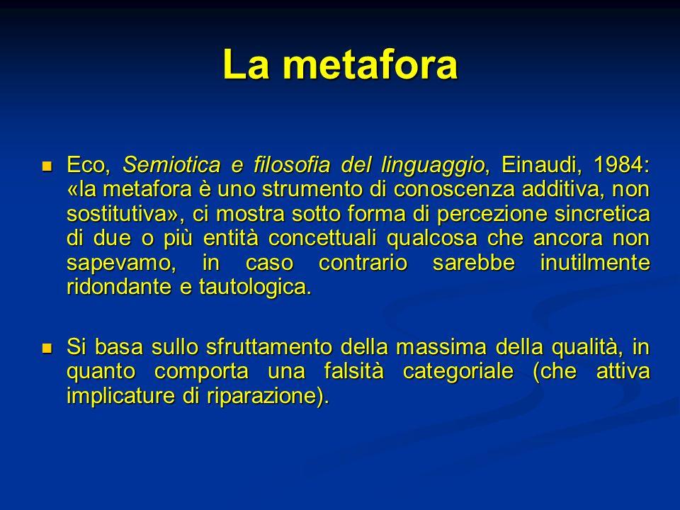 La metafora Eco, Semiotica e filosofia del linguaggio, Einaudi, 1984: «la metafora è uno strumento di conoscenza additiva, non sostitutiva», ci mostra
