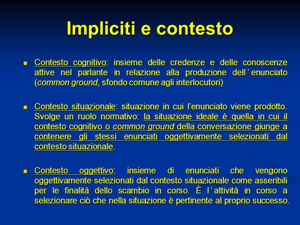 Impliciti e contesto Contesto cognitivo: insieme delle credenze e delle conoscenze attive nel parlante in relazione alla produzione dellenunciato (com