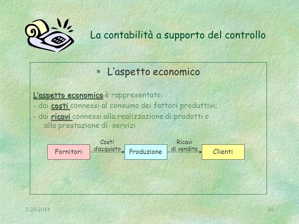 1/26/201410 La contabilità a supporto del controllo Laspetto economico Laspetto economico Laspetto economico è rappresentato: costi - dai costi connes