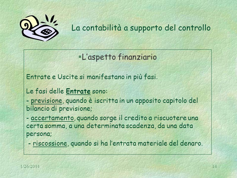 1/26/201414 La contabilità a supporto del controllo Laspetto finanziario Entrate e Uscite si manifestano in più fasi. Le fasi delle Entrate sono: - pr