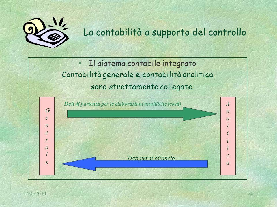 1/26/201426 La contabilità a supporto del controllo Il sistema contabile integrato Contabilità generale e contabilità analitica sono strettamente coll