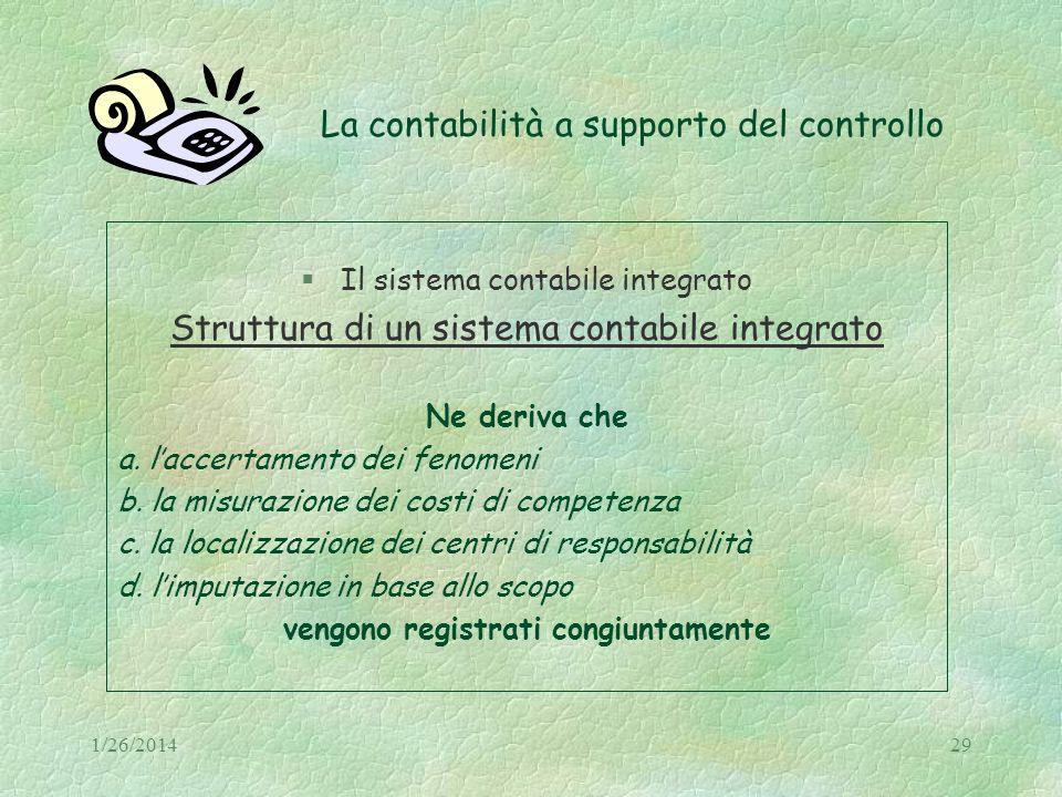 1/26/201429 La contabilità a supporto del controllo Il sistema contabile integrato Struttura di un sistema contabile integrato Ne deriva che a. laccer