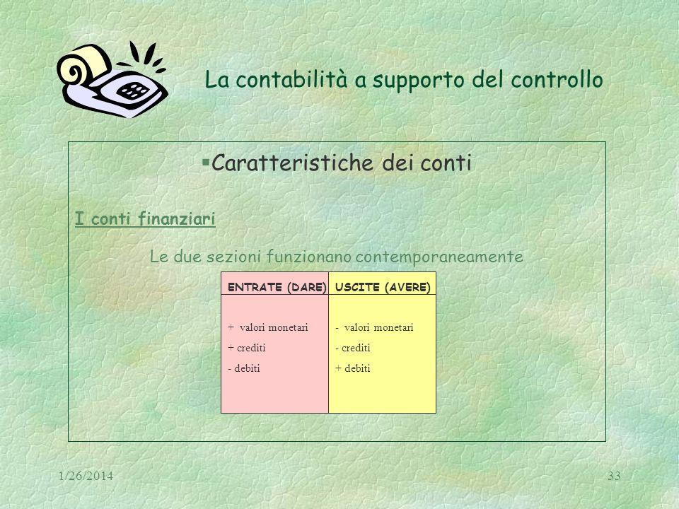 1/26/201433 La contabilità a supporto del controllo Caratteristiche dei conti I conti finanziari Le due sezioni funzionano contemporaneamente + valori
