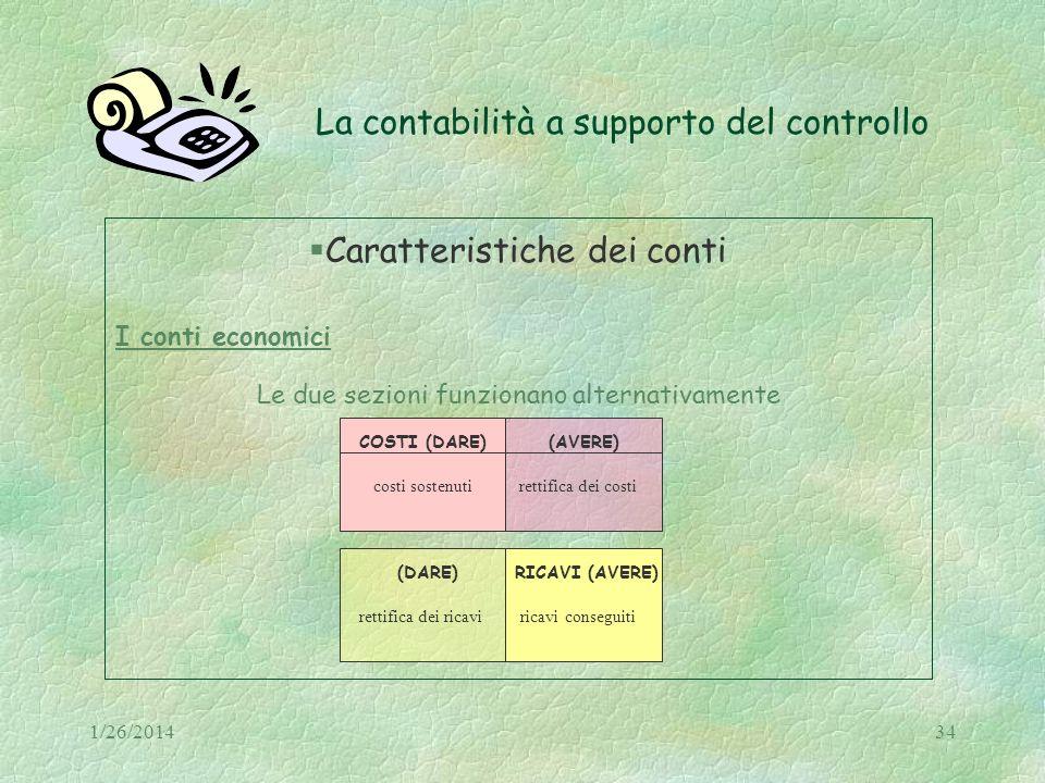 1/26/201434 La contabilità a supporto del controllo Caratteristiche dei conti I conti economici Le due sezioni funzionano alternativamente COSTI (DARE