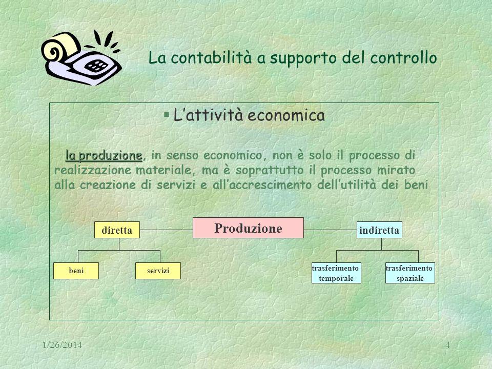 1/26/20144 La contabilità a supporto del controllo Lattività economica la produzione la produzione, in senso economico, non è solo il processo di real