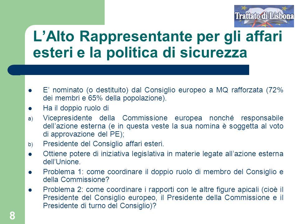 9 Le principali competenze del Consiglio Il Consiglio ha sei responsabilità principali: 1.Adottare atti normativi.