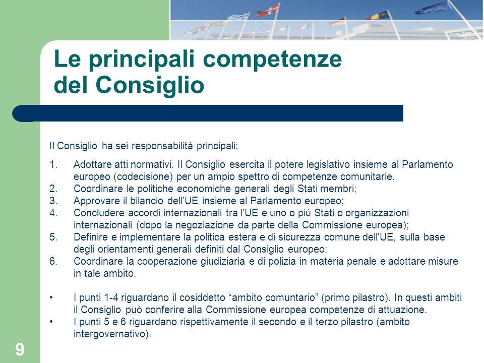 10 Le altre competenze del Consiglio Il Consiglio inoltre: 1.Nomina a MQ i membri della Commisisone europea, su proposta del Presidente della Commissione.