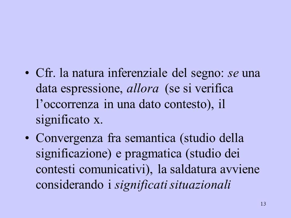 13 Cfr. la natura inferenziale del segno: se una data espressione, allora (se si verifica loccorrenza in una dato contesto), il significato x. Converg