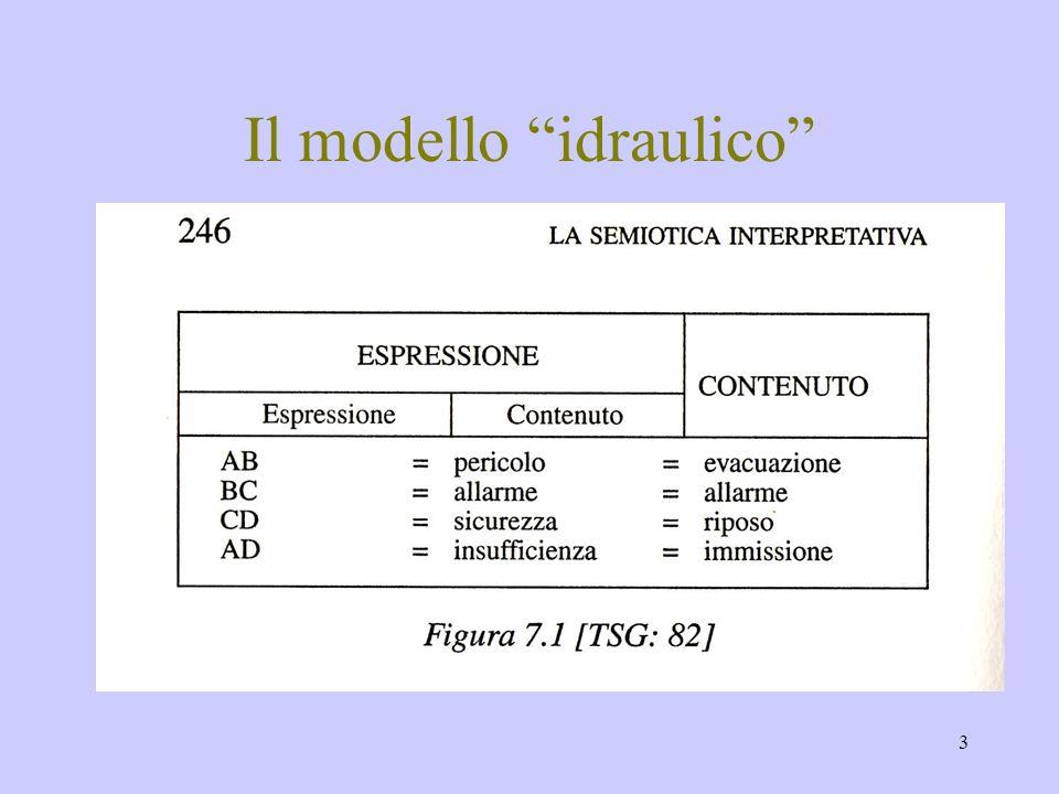 14 4 livelli descrittivi dellenciclopedia LEnciclopedia Globale È il livello più generale e astratto, lenciclopedia è intesa come repertorio di tutti i saperi e di tutte le interpretazioni, è linsieme registrato di tutte le informazioni.