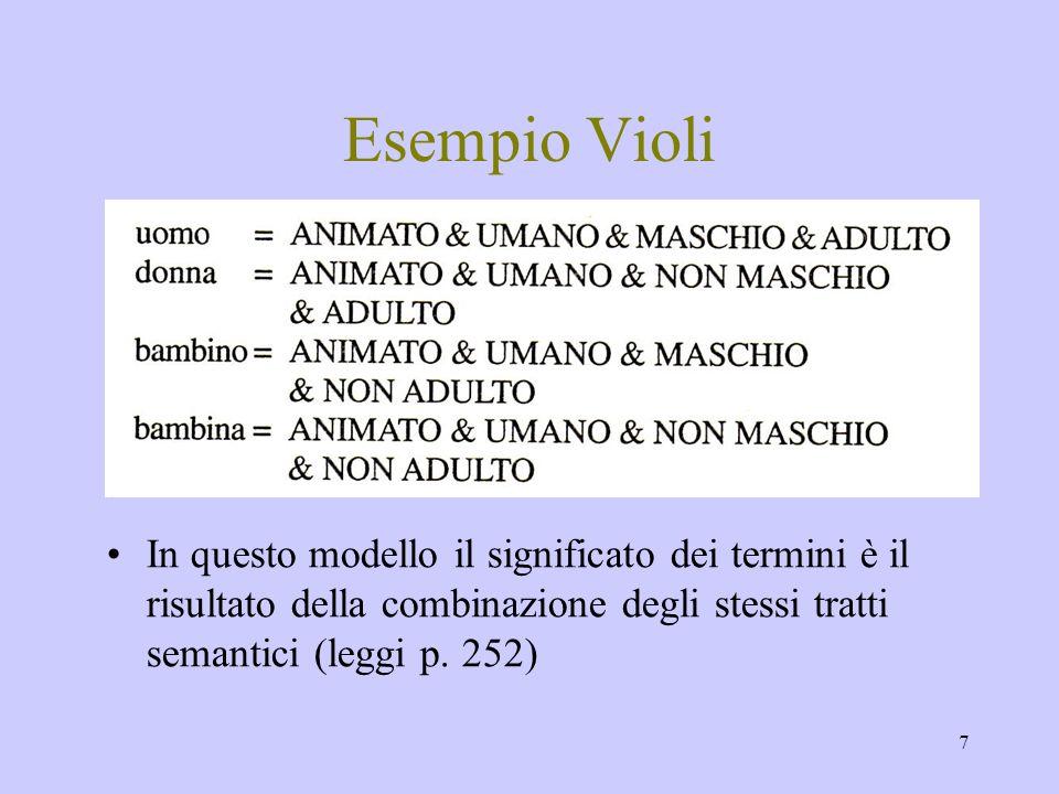 7 Esempio Violi In questo modello il significato dei termini è il risultato della combinazione degli stessi tratti semantici (leggi p. 252)
