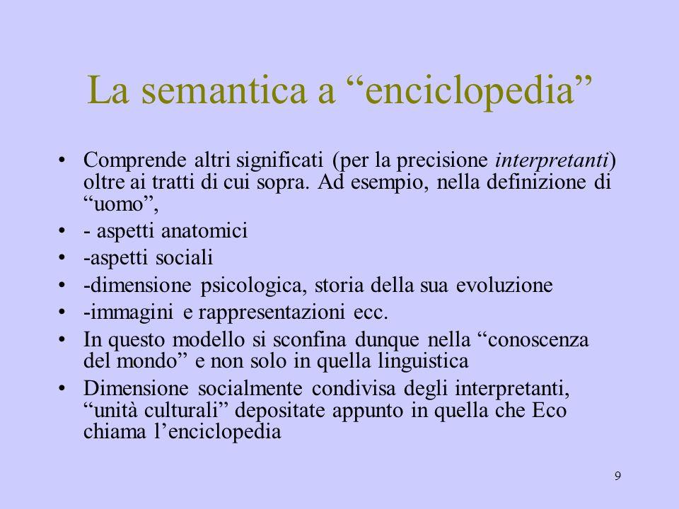 9 La semantica a enciclopedia Comprende altri significati (per la precisione interpretanti) oltre ai tratti di cui sopra. Ad esempio, nella definizion