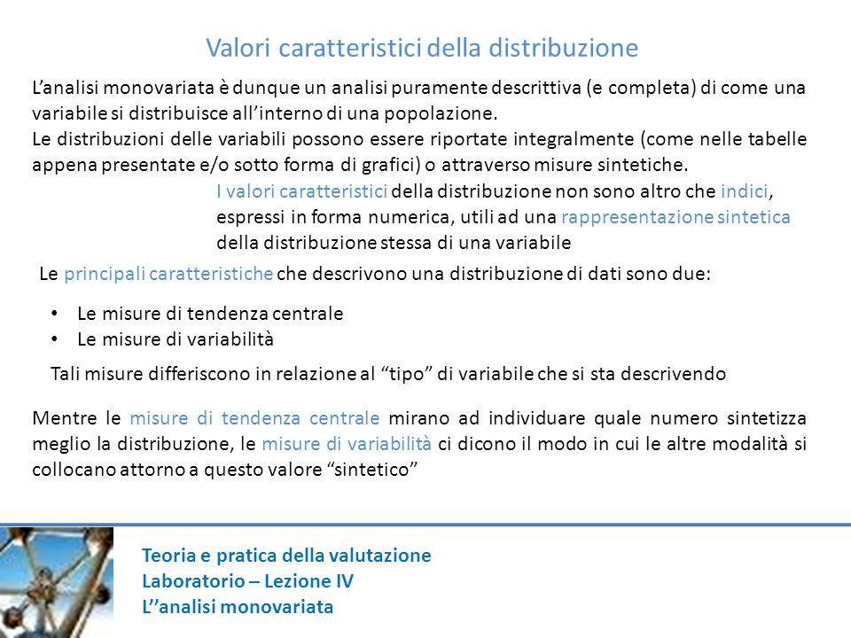 Valori caratteristici della distribuzione Lanalisi monovariata è dunque un analisi puramente descrittiva (e completa) di come una variabile si distrib