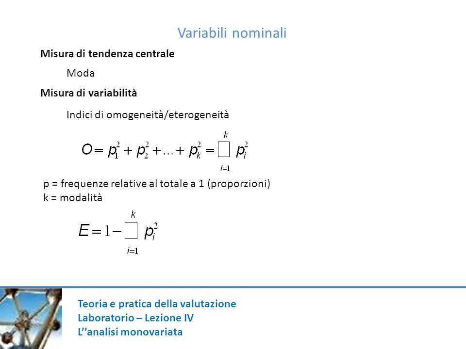 Variabili nominali Misura di tendenza centrale Misura di variabilità Moda Indici di omogeneità/eterogeneità p = frequenze relative al totale a 1 (prop