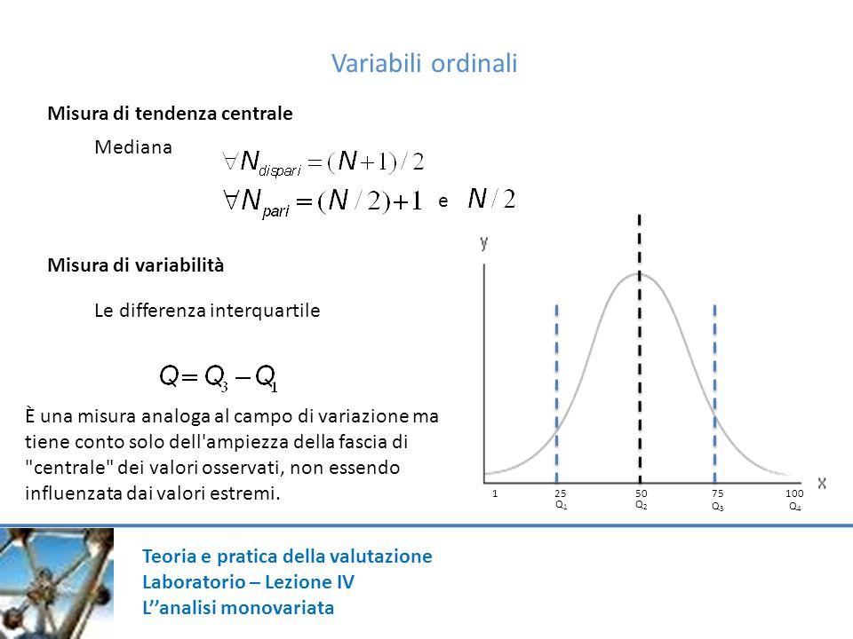 Variabili cardinali - 1 Misura di tendenza centrale Media aritmetica Poiché in una distribuzione di frequenza abbiamo per ogni valore di X i della variabile la frequenza con la quale esso si presenta, possiamo calcolare la media sommando prodotti fra valori e le rispettive frequenze Con k =modalità X i = valori f i = frequenza Teoria e pratica della valutazione Laboratorio – Lezione IV Lanalisi monovariata