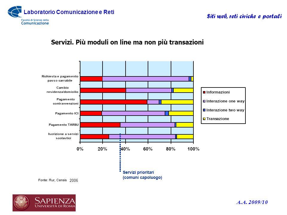 Laboratorio Comunicazione e Reti A.A. 2009/10 Siti web, reti civiche e portali 2006