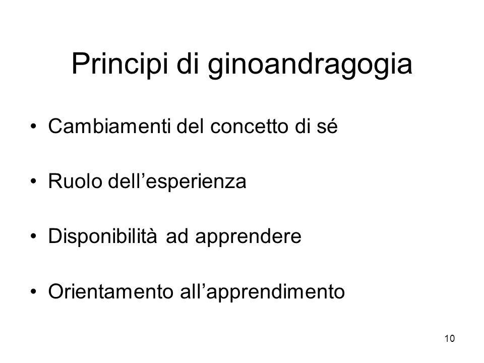 10 Principi di ginoandragogia Cambiamenti del concetto di sé Ruolo dellesperienza Disponibilità ad apprendere Orientamento allapprendimento