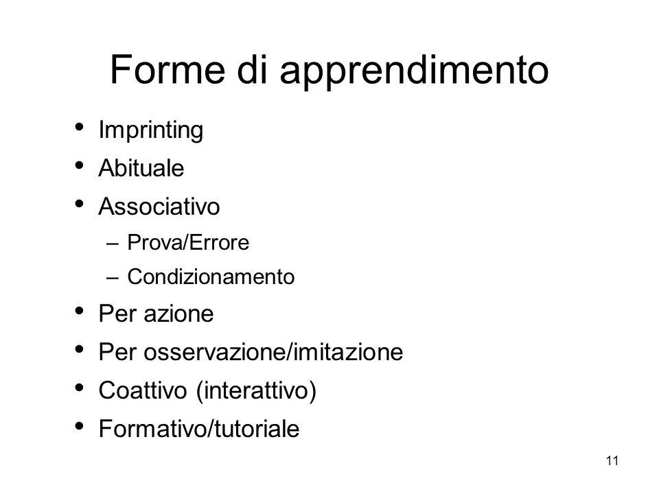 11 Forme di apprendimento Imprinting Abituale Associativo –Prova/Errore –Condizionamento Per azione Per osservazione/imitazione Coattivo (interattivo)