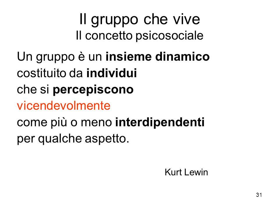 31 Il gruppo che vive Il concetto psicosociale Un gruppo è un insieme dinamico costituito da individui che si percepiscono vicendevolmente come più o