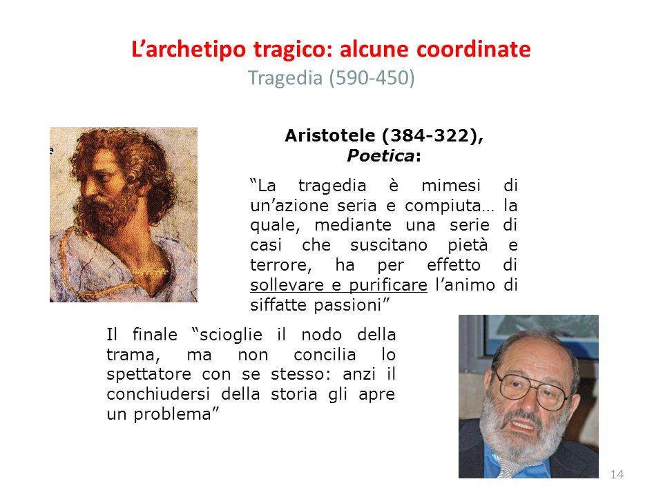 Larchetipo tragico: alcune coordinate Tragedia (590-450) 14 Aristotele (384-322), Poetica: La tragedia è mimesi di unazione seria e compiuta… la quale