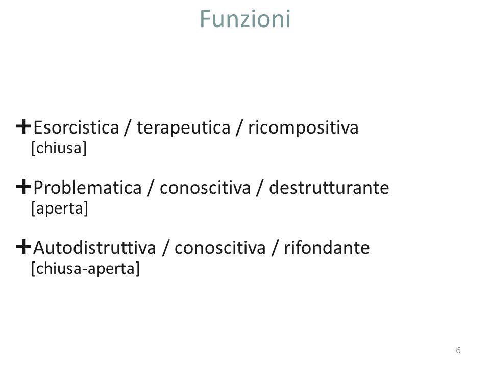Funzioni Esorcistica / terapeutica / ricompositiva [chiusa] Problematica / conoscitiva / destrutturante [aperta] Autodistruttiva / conoscitiva / rifon