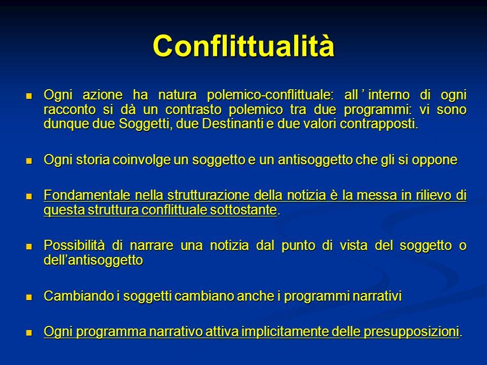 Conflittualità Ogni azione ha natura polemico-conflittuale: allinterno di ogni racconto si dà un contrasto polemico tra due programmi: vi sono dunque