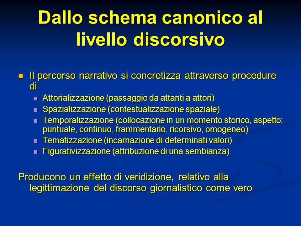 Dallo schema canonico al livello discorsivo Il percorso narrativo si concretizza attraverso procedure di Il percorso narrativo si concretizza attraver