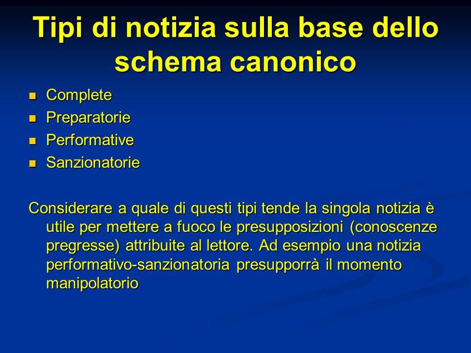 Tipi di notizia sulla base dello schema canonico Complete Complete Preparatorie Preparatorie Performative Performative Sanzionatorie Sanzionatorie Con