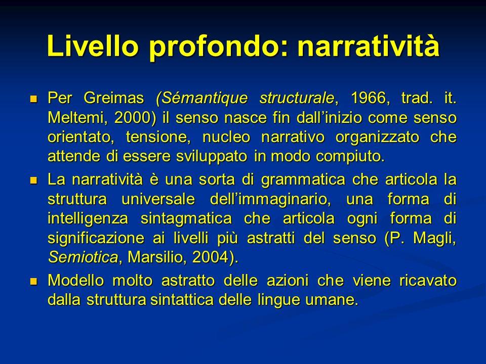 Livello profondo: narratività Per Greimas (Sémantique structurale, 1966, trad. it. Meltemi, 2000) il senso nasce fin dallinizio come senso orientato,