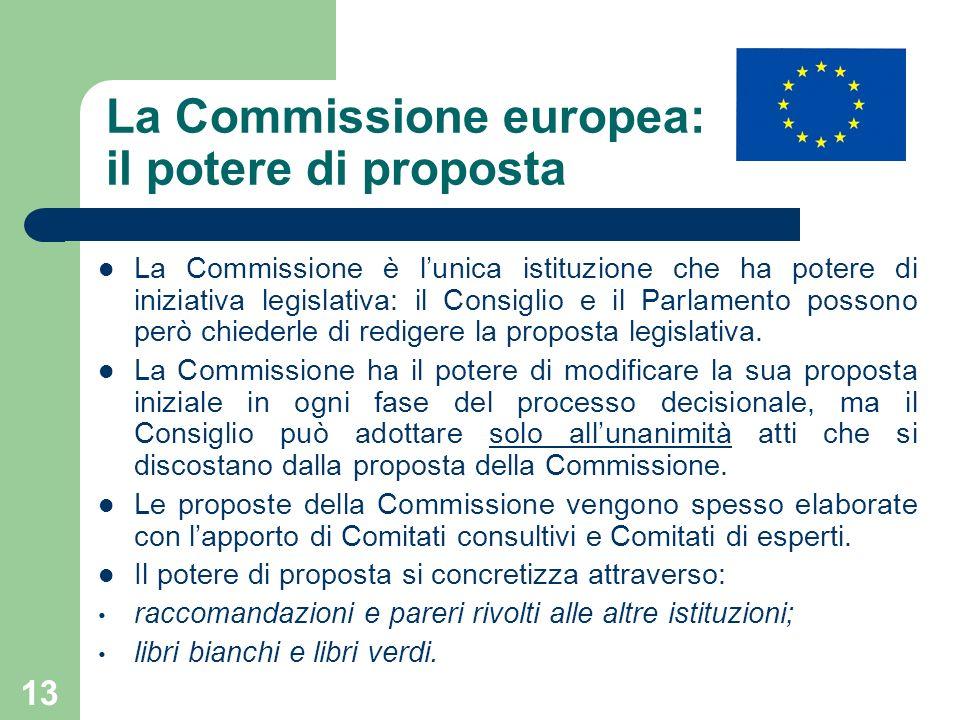13 La Commissione europea: il potere di proposta La Commissione è lunica istituzione che ha potere di iniziativa legislativa: il Consiglio e il Parlamento possono però chiederle di redigere la proposta legislativa.