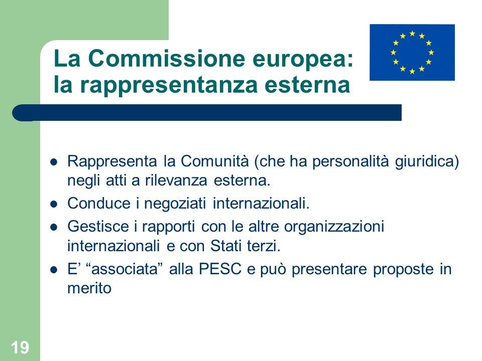 19 La Commissione europea: la rappresentanza esterna Rappresenta la Comunità (che ha personalità giuridica) negli atti a rilevanza esterna. Conduce i