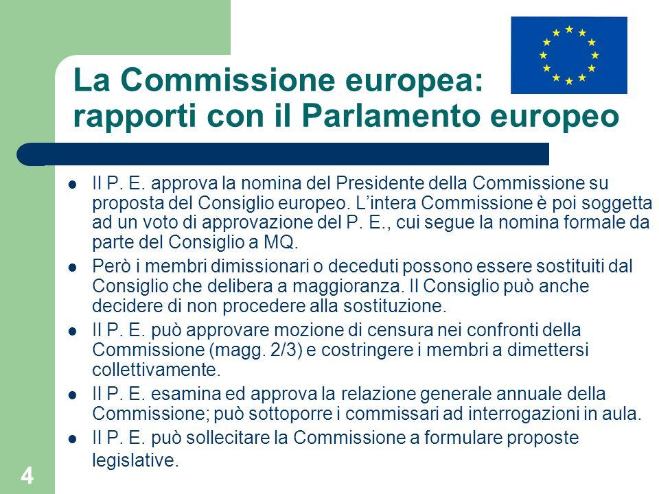 4 La Commissione europea: rapporti con il Parlamento europeo Il P. E. approva la nomina del Presidente della Commissione su proposta del Consiglio eur