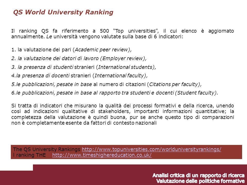 Il ranking QS fa riferimento a 500 Top universities, il cui elenco è aggiornato annualmente.