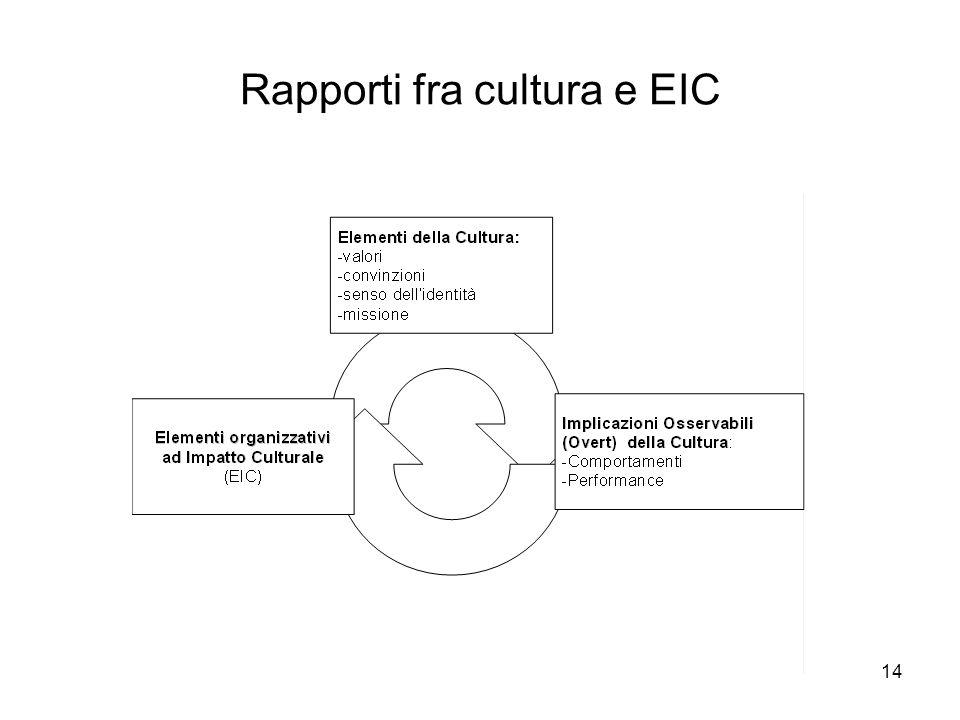 14 Rapporti fra cultura e EIC