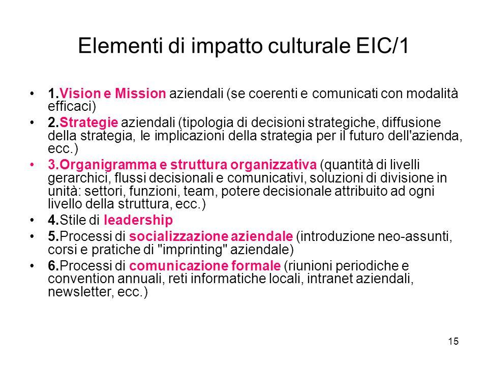 15 Elementi di impatto culturale EIC/1 1.Vision e Mission aziendali (se coerenti e comunicati con modalità efficaci) 2.Strategie aziendali (tipologia