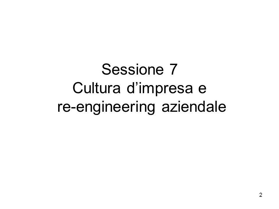 2 Sessione 7 Cultura dimpresa e re-engineering aziendale