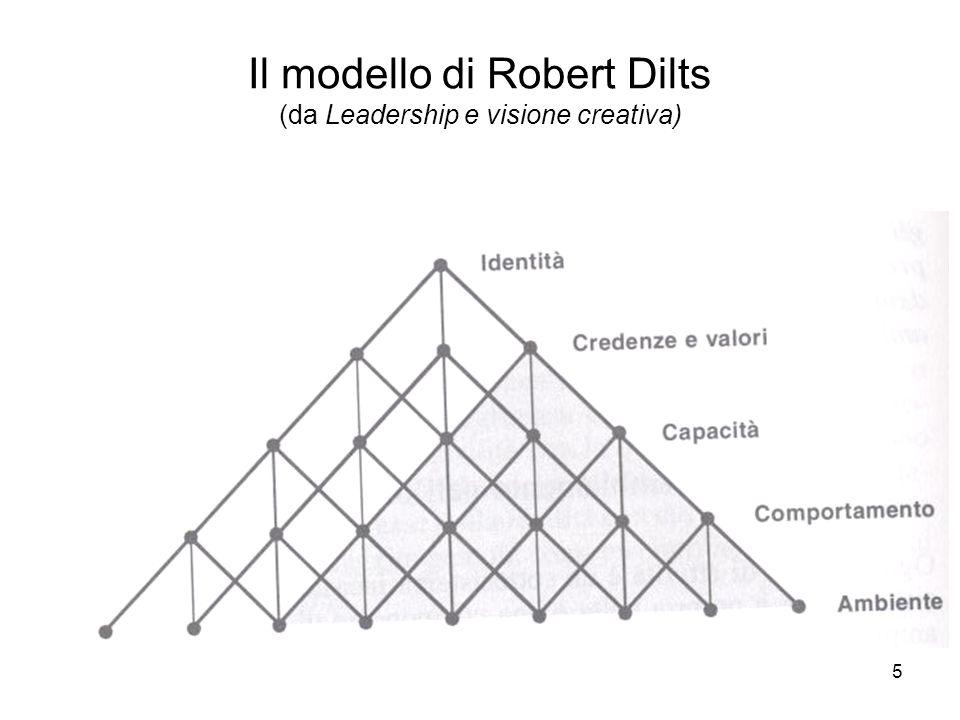 5 Il modello di Robert Dilts (da Leadership e visione creativa)