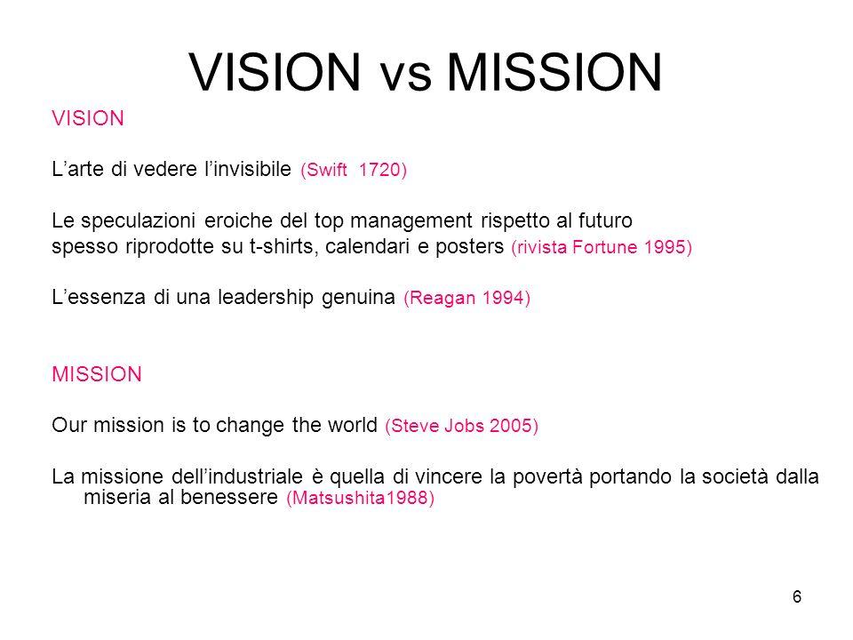 6 VISION vs MISSION VISION Larte di vedere linvisibile (Swift 1720) Le speculazioni eroiche del top management rispetto al futuro spesso riprodotte su