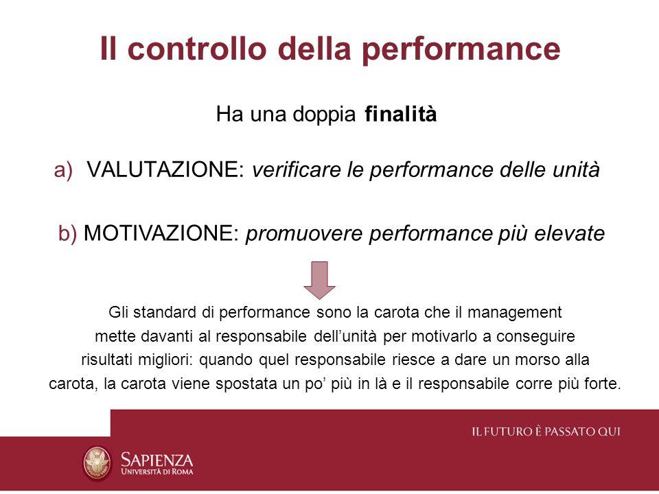 Ha una doppia finalità a)VALUTAZIONE: verificare le performance delle unità Il controllo della performance b) MOTIVAZIONE: promuovere performance più