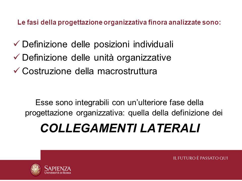 Le fasi della progettazione organizzativa finora analizzate sono: Definizione delle posizioni individuali Definizione delle unità organizzative Costruzione della macrostruttura Esse sono integrabili con unulteriore fase della progettazione organizzativa: quella della definizione dei COLLEGAMENTI LATERALI