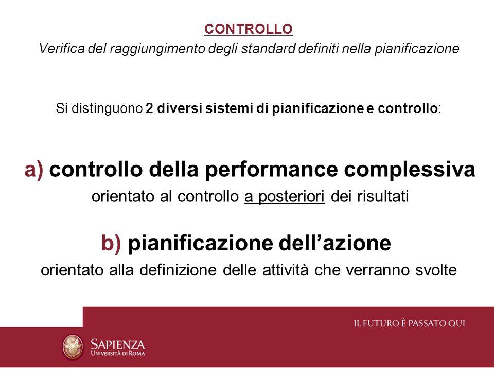 CONTROLLO Verifica del raggiungimento degli standard definiti nella pianificazione Si distinguono 2 diversi sistemi di pianificazione e controllo: a)controllo della performance complessiva orientato al controllo a posteriori dei risultati b) pianificazione dellazione orientato alla definizione delle attività che verranno svolte