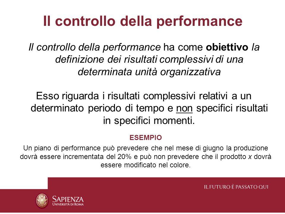 Il controllo della performance Il controllo della performance ha come obiettivo la definizione dei risultati complessivi di una determinata unità organizzativa Esso riguarda i risultati complessivi relativi a un determinato periodo di tempo e non specifici risultati in specifici momenti.