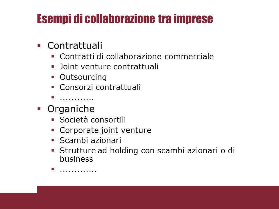 Obiettivo e contenuto della lezione 5 Le ultime evoluzioni dellorganizzazione aziendale sono state caratterizzate dal passaggio dal concetto di attività a quello di servizio.