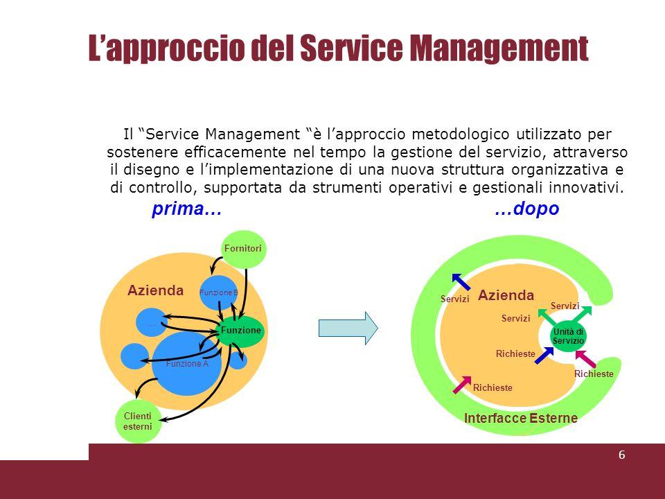 LOperational Level Agreement 17 Di seguito un esempio di OLA nellambito di un contratto di Business Process Outsourcing di una funzione di Amministrazione del Personale.