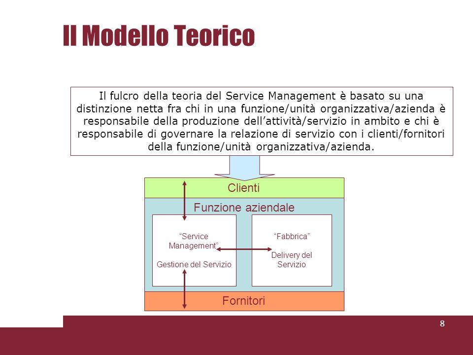 Il Modello Teorico 8 Il fulcro della teoria del Service Management è basato su una distinzione netta fra chi in una funzione/unità organizzativa/azienda è responsabile della produzione dellattività/servizio in ambito e chi è responsabile di governare la relazione di servizio con i clienti/fornitori della funzione/unità organizzativa/azienda.