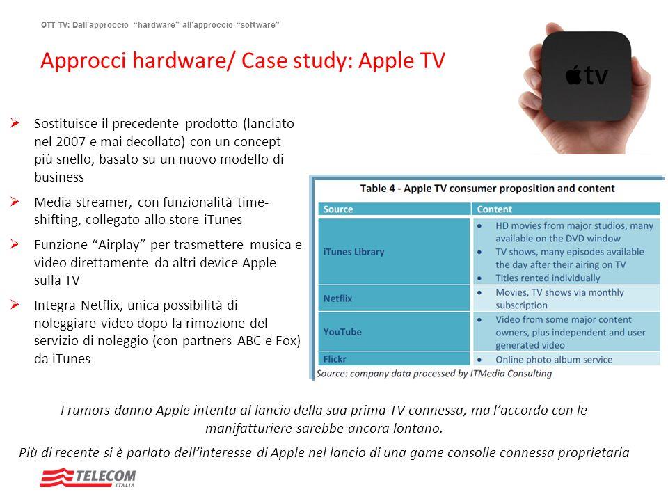 OTT TV: Dallapproccio hardware allapproccio software Approcci hardware/ Case study: Apple TV Sostituisce il precedente prodotto (lanciato nel 2007 e m