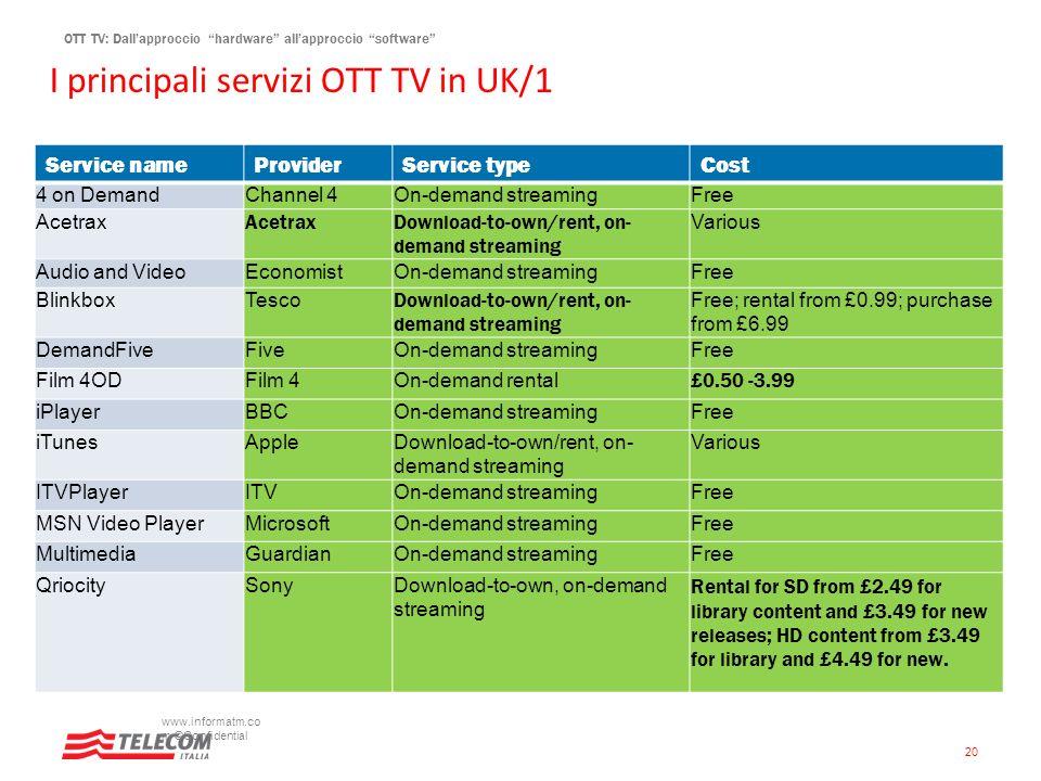 OTT TV: Dallapproccio hardware allapproccio software I principali servizi OTT TV in UK/1 www.informatm.co m ©Confidential 20 Note: £1=US$1.60. Source: