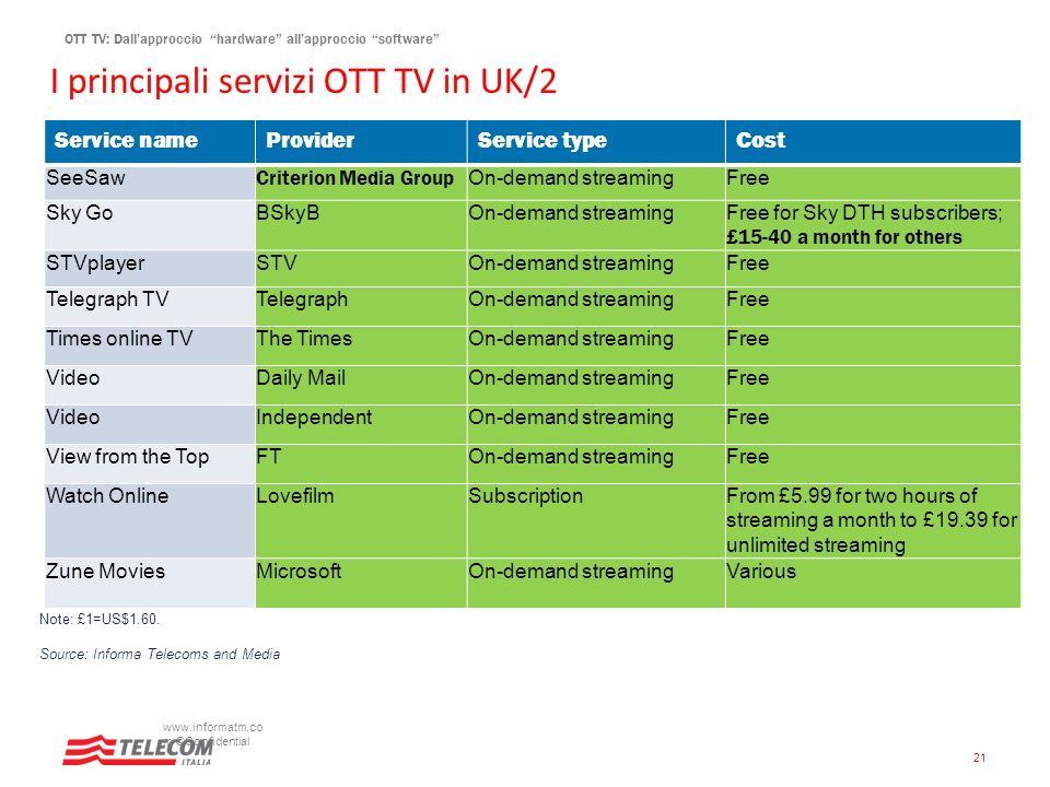 OTT TV: Dallapproccio hardware allapproccio software I principali servizi OTT TV in UK/2 www.informatm.co m ©Confidential 21 Service nameProviderServi